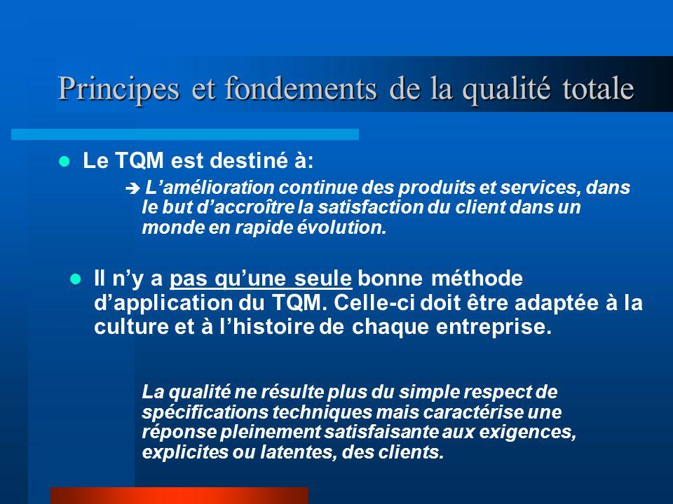 Le TQM introduit quatre révolutions dans la pensée managériale :  clients et la satisfaction de leurs besoins  Amélioration continue des processus  participation totale de leur personnel  développement des connaissances du réseau social Principes et fondements de la qualité totale