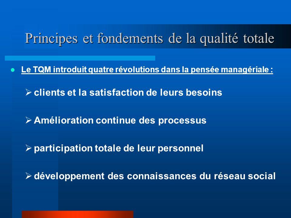 Le TQM introduit quatre révolutions dans la pensée managériale :  clients et la satisfaction de leurs besoins  Amélioration continue des processus 