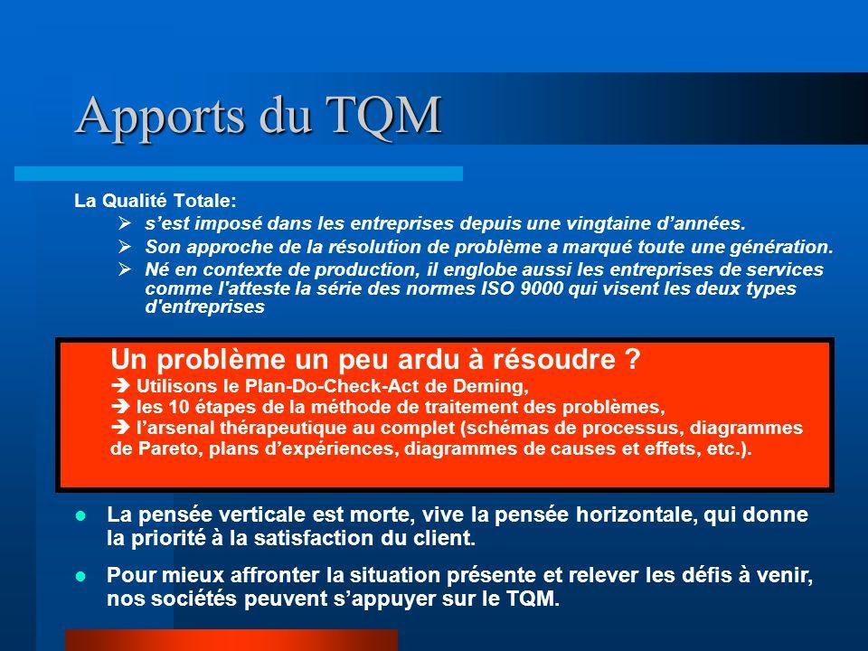 Apports du TQM La Qualité Totale:  s'est imposé dans les entreprises depuis une vingtaine d'années.  Son approche de la résolution de problème a mar