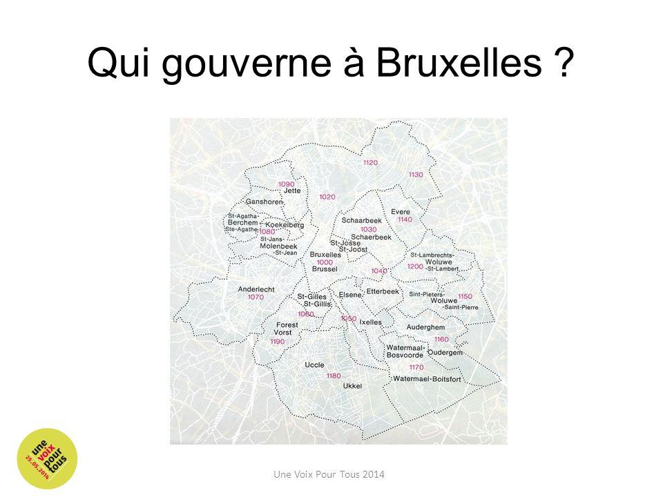 Qui gouverne à Bruxelles ? Une Voix Pour Tous 2014