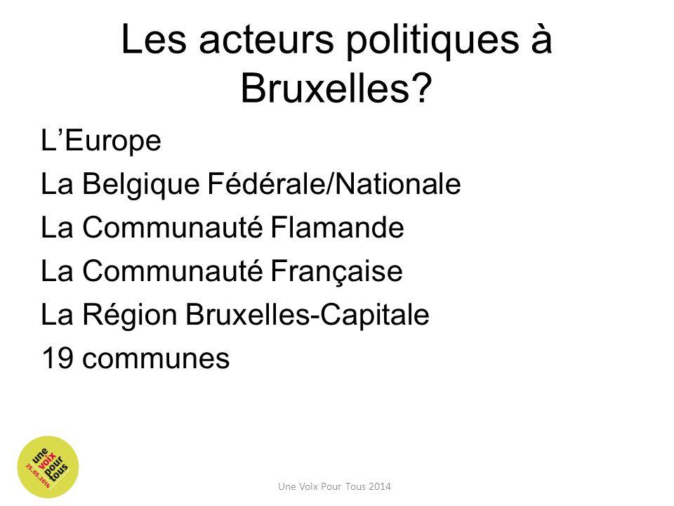 Les acteurs politiques à Bruxelles? L'Europe La Belgique Fédérale/Nationale La Communauté Flamande La Communauté Française La Région Bruxelles-Capital