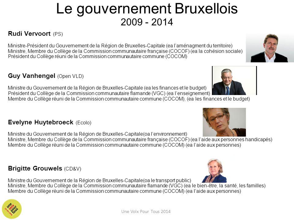 Le gouvernement Bruxellois 2009 - 2014 Rudi Vervoort (PS) Ministre-Président du Gouvernement de la Région de Bruxelles-Capitale (ea l'aménagment du te