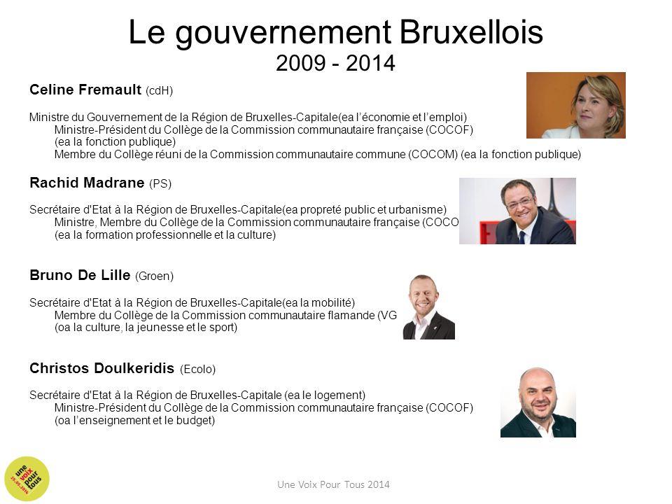 Le gouvernement Bruxellois 2009 - 2014 Celine Fremault (cdH) Ministre du Gouvernement de la Région de Bruxelles-Capitale(ea l'économie et l'emploi) Mi