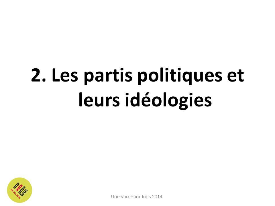 2. Les partis politiques et leurs idéologies Une Voix Pour Tous 2014