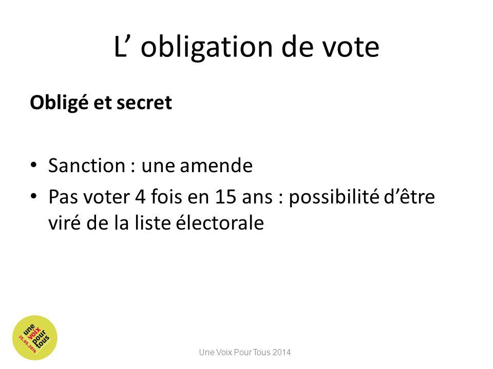 L' obligation de vote Obligé et secret Sanction : une amende Pas voter 4 fois en 15 ans : possibilité d'être viré de la liste électorale Une Voix Pour Tous 2014