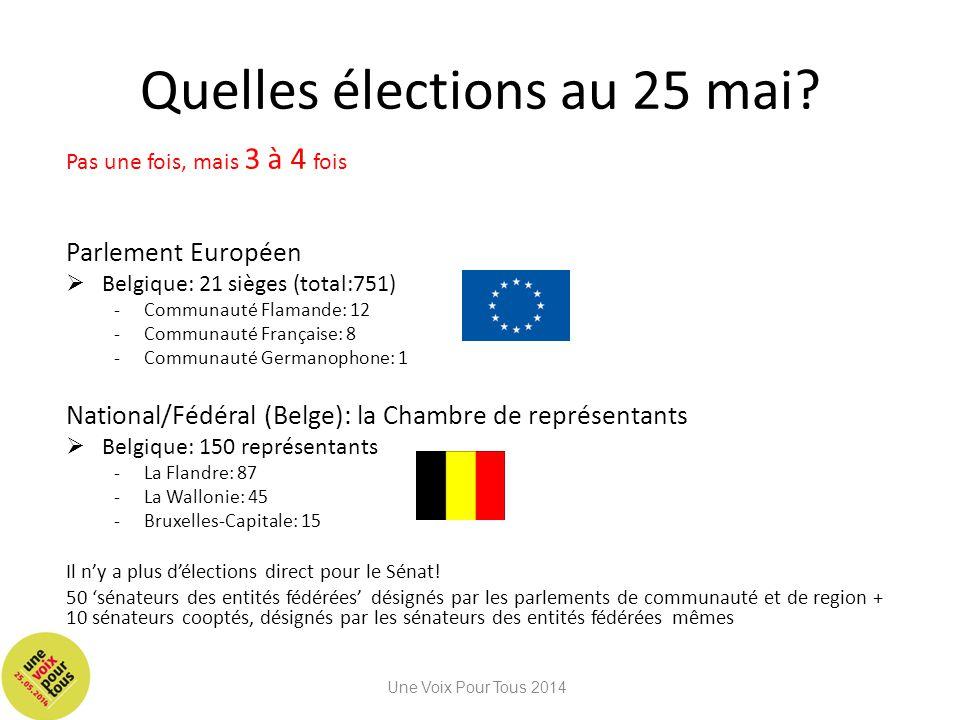 Quelles élections au 25 mai? Pas une fois, mais 3 à 4 fois Parlement Européen  Belgique: 21 sièges (total:751) -Communauté Flamande: 12 -Communauté F