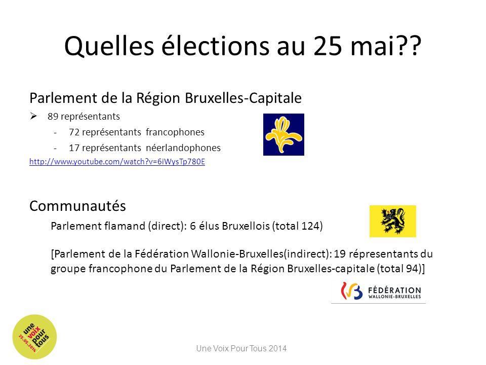 Quelles élections au 25 mai?? Parlement de la Région Bruxelles-Capitale  89 représentants -72 représentants francophones -17 représentants néerlandop