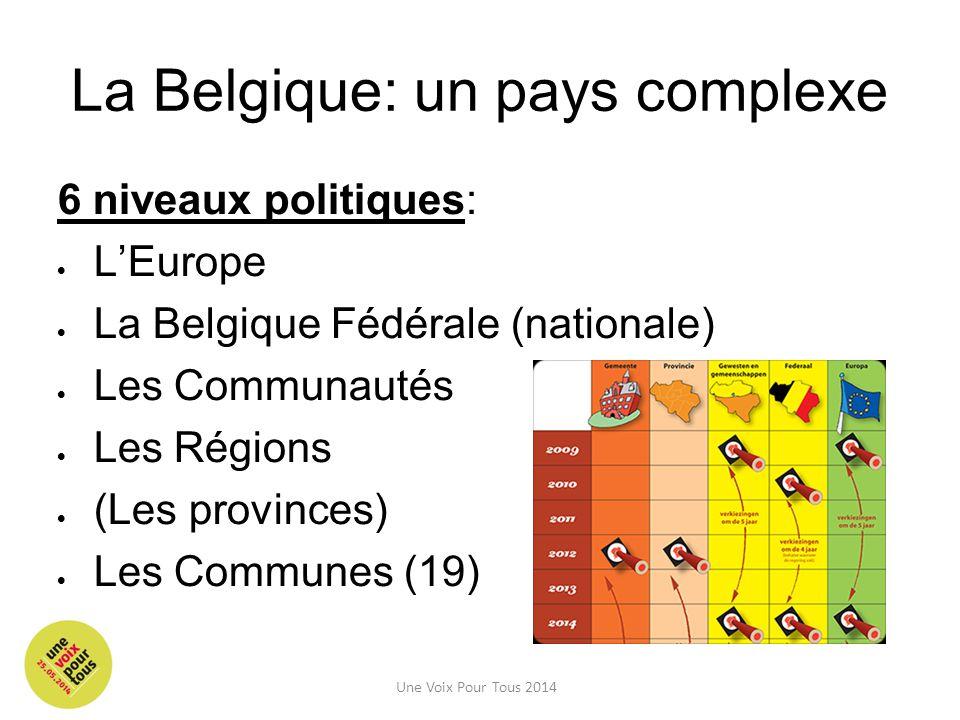 La Belgique: un pays complexe 6 niveaux politiques:  L'Europe  La Belgique Fédérale (nationale)  Les Communautés  Les Régions  (Les provinces)  Les Communes (19) Une Voix Pour Tous 2014