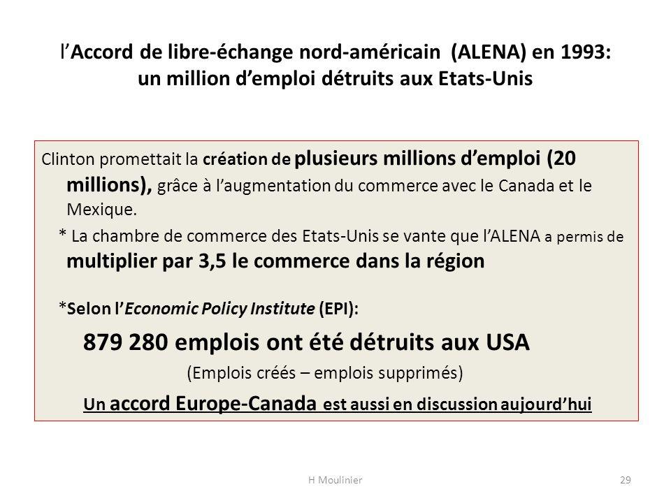 l'Accord de libre-échange nord-américain (ALENA) en 1993: un million d'emploi détruits aux Etats-Unis Clinton promettait la création de plusieurs millions d'emploi (20 millions), grâce à l'augmentation du commerce avec le Canada et le Mexique.