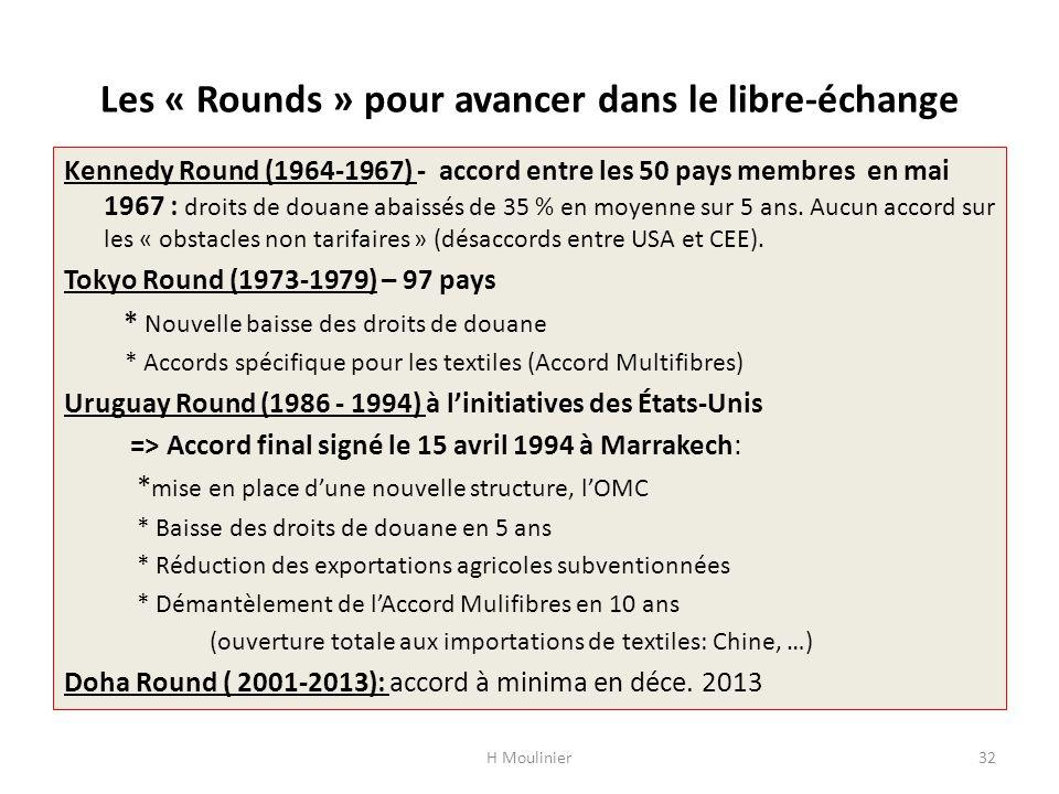 Les « Rounds » pour avancer dans le libre-échange Kennedy Round (1964-1967) - accord entre les 50 pays membres en mai 1967 : droits de douane abaissés de 35 % en moyenne sur 5 ans.