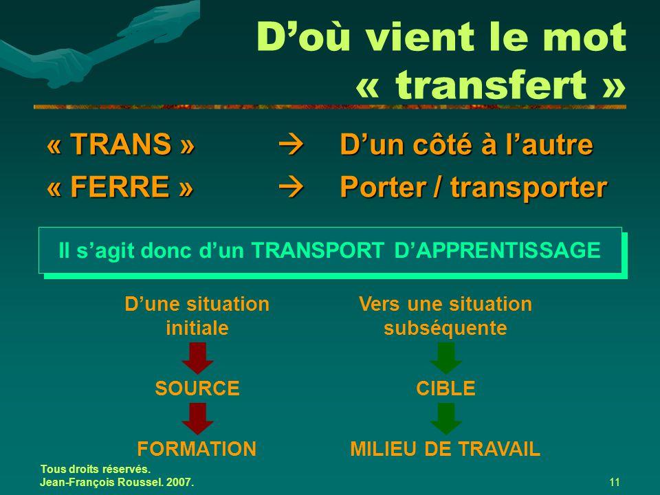 Tous droits réservés. Jean-François Roussel. 2007.11 D'où vient le mot « transfert » « TRANS »  D'un côté à l'autre « FERRE »  Porter / transporter