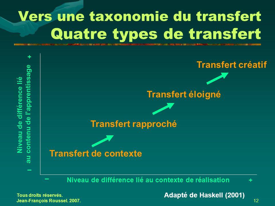 Tous droits réservés. Jean-François Roussel. 2007.12 Vers une taxonomie du transfert Quatre types de transfert Transfert de contexte Transfert rapproc