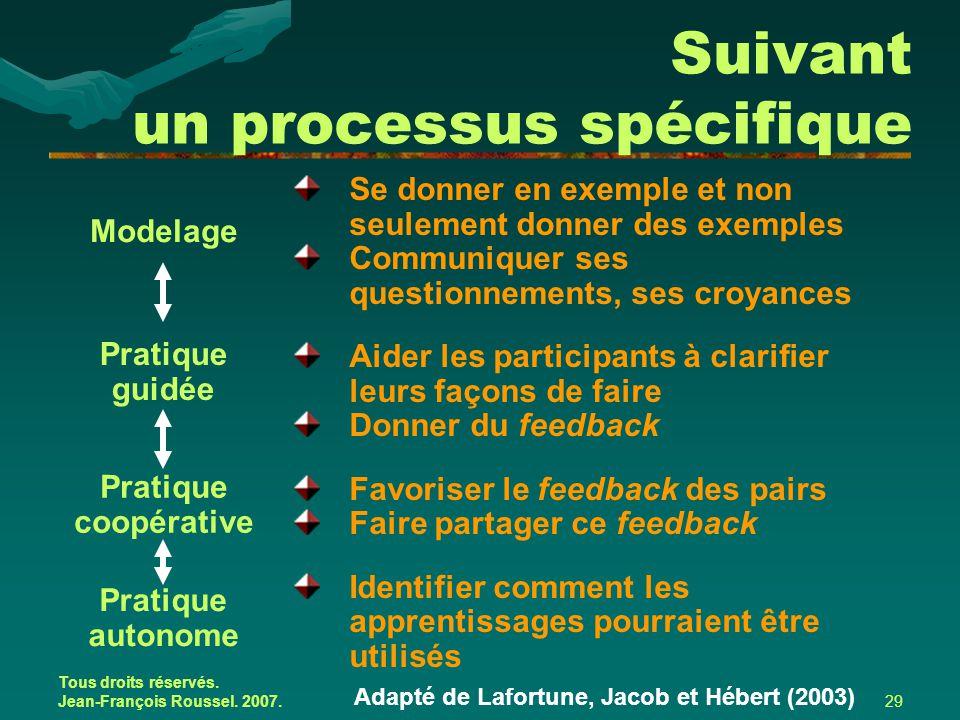 Tous droits réservés. Jean-François Roussel. 2007.29 Suivant un processus spécifique Se donner en exemple et non seulement donner des exemples Communi