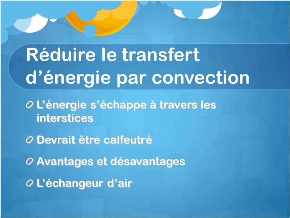 Réduire le transfert d'énergie par rayonnement Ondes électromagnétiques Les écrans anti-rayonnement minimiser le transfert d'énergie Les fenêtres