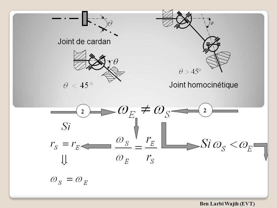Problème Transmission de mouvement Rotation d'un Organe E Rotation d'un Organe S 1 1 E P S P   CP . 30 N   . Accouplement Joint de Oldham Ben L