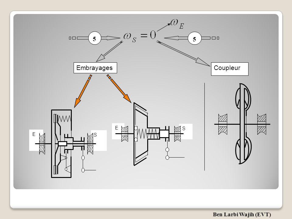 4 4 VARIATEURS A courroie Par friction
