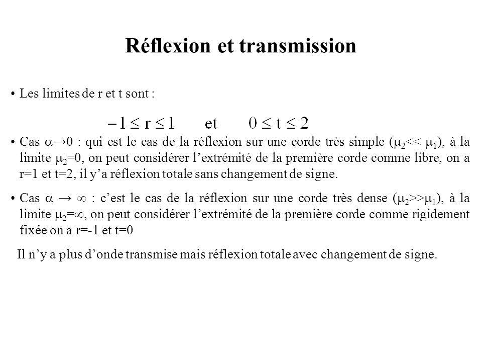 On remarque que, e + =e t et e - =e i +e r, et que La densité d'énergie est discontinue, elle dépend de la nature de la corde.