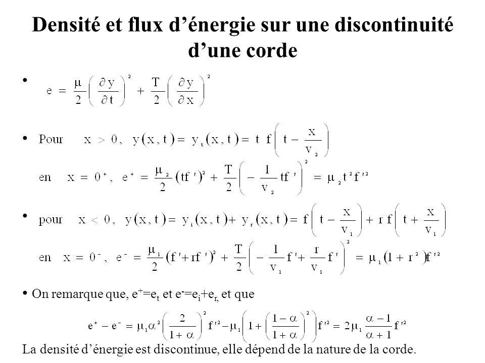 Le flux d'énergie est une grandeur continue à travers x=0 ce qui traduit la conservation de la puissance.