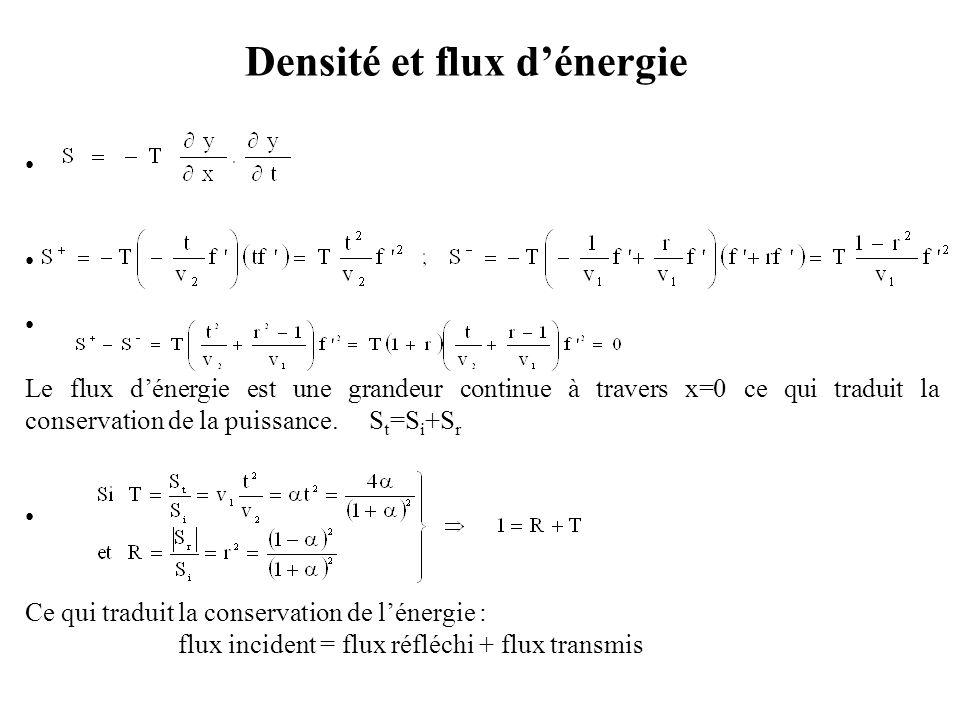 1=R+T  → 0  R → 1 et T → 0  →   R → 1 et T → 0 dans les deux cas, c'est la réflexion totale  → 0  t → 2, cette onde d'amplitude double ne transporte pratiquement pas d'énergie Réflexion et transmission, conclusion