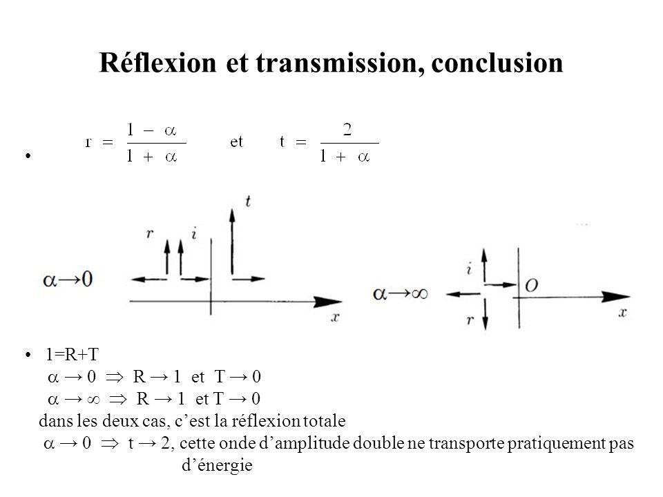 en supposant une onde harmonique d'amplitude Ae i(  x-k 1 x) arrive du côté x<0, on peut écrire : Réflexion et transmission sur une discontinuité double (1)
