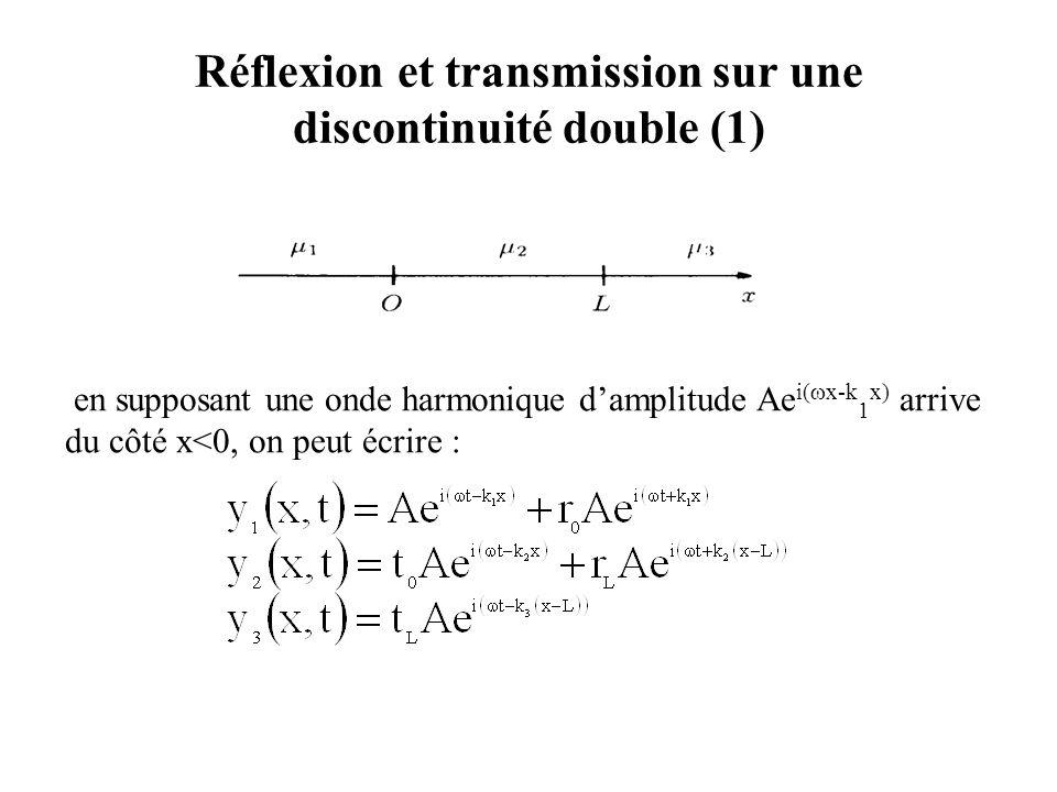 Les conditions de continuité donnent quatre équations à quatre inconnues r 0, t 0, r L et t L (les paramètres k 1, k 2, k 3 et L sont donnés) en x=0 en x=L Réflexion et transmission sur une discontinuité double (2)
