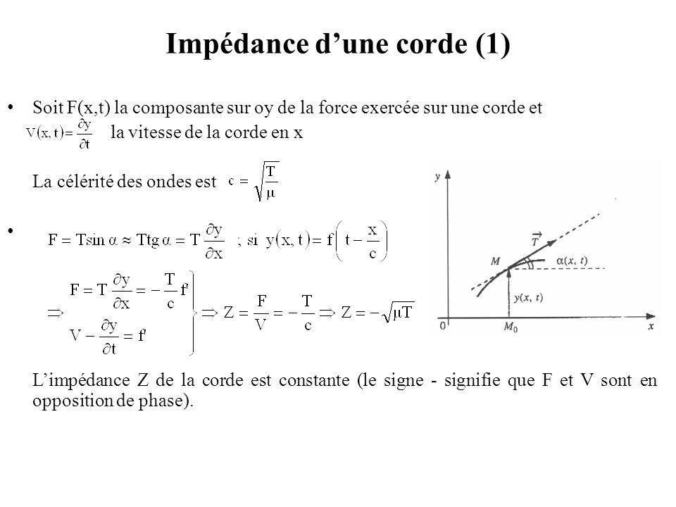 Impédance d'une corde (2) Exemple d'un point matériel S de masse m attaché à deux ressorts identiques de raideur k ; l'impédance de la corde est Cette force entraîne un amortissement du mouvement de m.