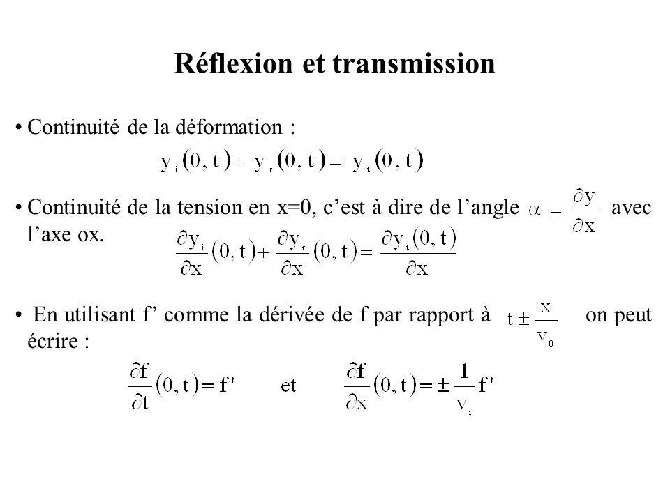 Réflexion et transmission En simplifiant par f', on trouve On définit On trouve :