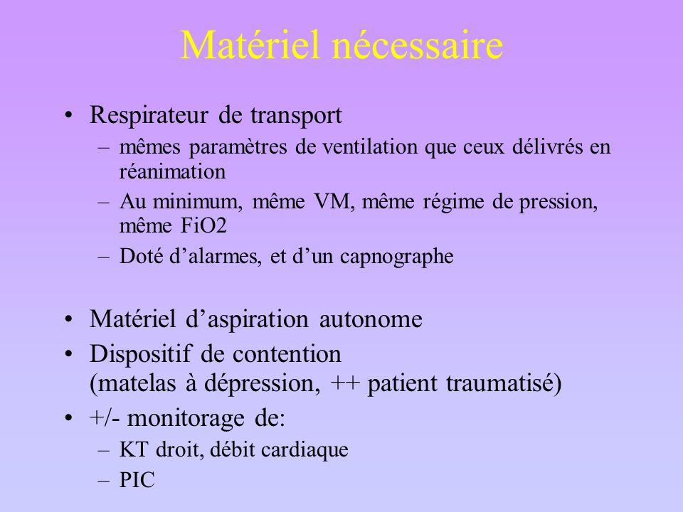 Matériel nécessaire Respirateur de transport –mêmes paramètres de ventilation que ceux délivrés en réanimation –Au minimum, même VM, même régime de pression, même FiO2 –Doté d'alarmes, et d'un capnographe Matériel d'aspiration autonome Dispositif de contention (matelas à dépression, ++ patient traumatisé) +/- monitorage de: –KT droit, débit cardiaque –PIC