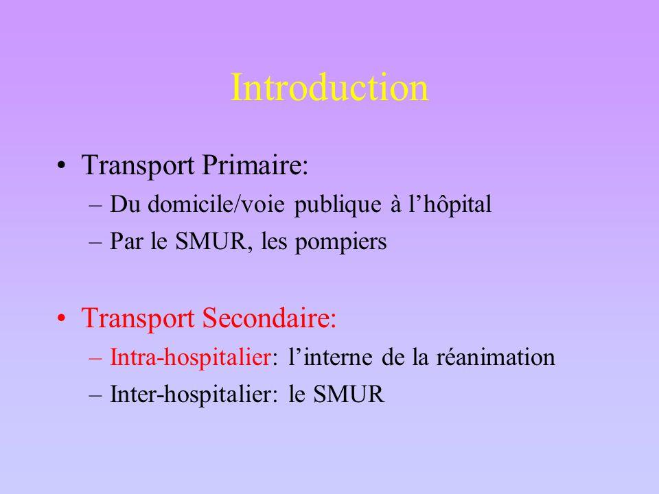 Introduction Transport Primaire: –Du domicile/voie publique à l'hôpital –Par le SMUR, les pompiers Transport Secondaire: –Intra-hospitalier: l'interne de la réanimation –Inter-hospitalier: le SMUR