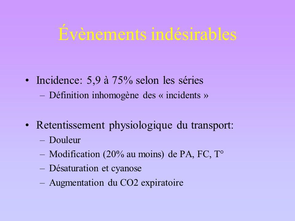 Évènements indésirables Incidence: 5,9 à 75% selon les séries –Définition inhomogène des « incidents » Retentissement physiologique du transport: –Douleur –Modification (20% au moins) de PA, FC, T° –Désaturation et cyanose –Augmentation du CO2 expiratoire