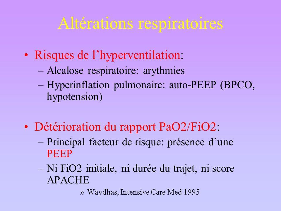 Altérations respiratoires Risques de l'hyperventilation: –Alcalose respiratoire: arythmies –Hyperinflation pulmonaire: auto-PEEP (BPCO, hypotension) Détérioration du rapport PaO2/FiO2: –Principal facteur de risque: présence d'une PEEP –Ni FiO2 initiale, ni durée du trajet, ni score APACHE »Waydhas, Intensive Care Med 1995