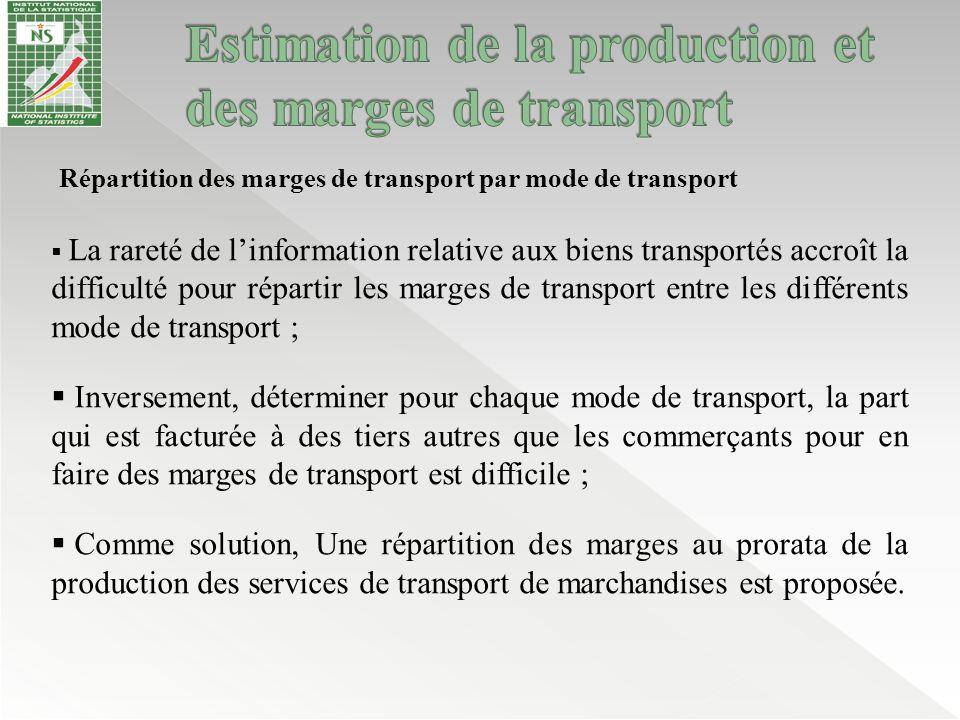 Répartition des marges de transport par mode de transport  La rareté de l'information relative aux biens transportés accroît la difficulté pour répar