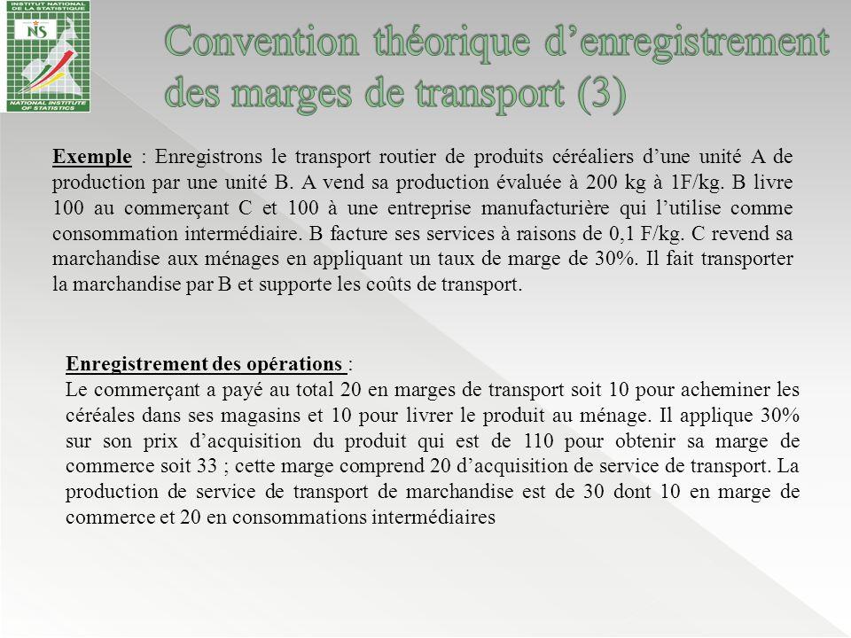Exemple : Enregistrons le transport routier de produits céréaliers d'une unité A de production par une unité B. A vend sa production évaluée à 200 kg