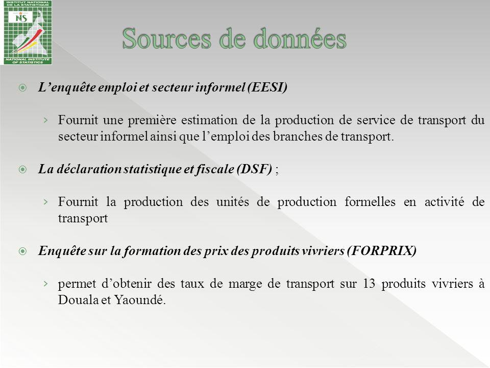  L'enquête emploi et secteur informel (EESI) › Fournit une première estimation de la production de service de transport du secteur informel ainsi que