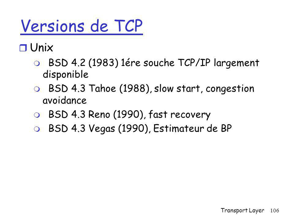 Transport Layer106 Versions de TCP r Unix m BSD 4.2 (1983) 1ére souche TCP/IP largement disponible m BSD 4.3 Tahoe (1988), slow start, congestion avoi