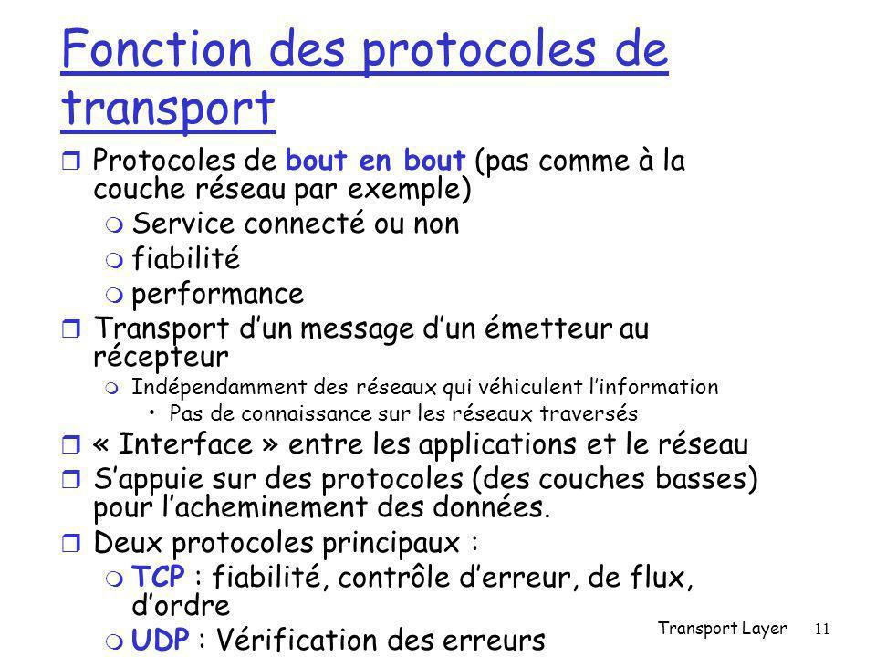 Transport Layer11 Fonction des protocoles de transport r Protocoles de bout en bout (pas comme à la couche réseau par exemple) m Service connecté ou non m fiabilité m performance r Transport d'un message d'un émetteur au récepteur m Indépendamment des réseaux qui véhiculent l'information Pas de connaissance sur les réseaux traversés r « Interface » entre les applications et le réseau r S'appuie sur des protocoles (des couches basses) pour l'acheminement des données.