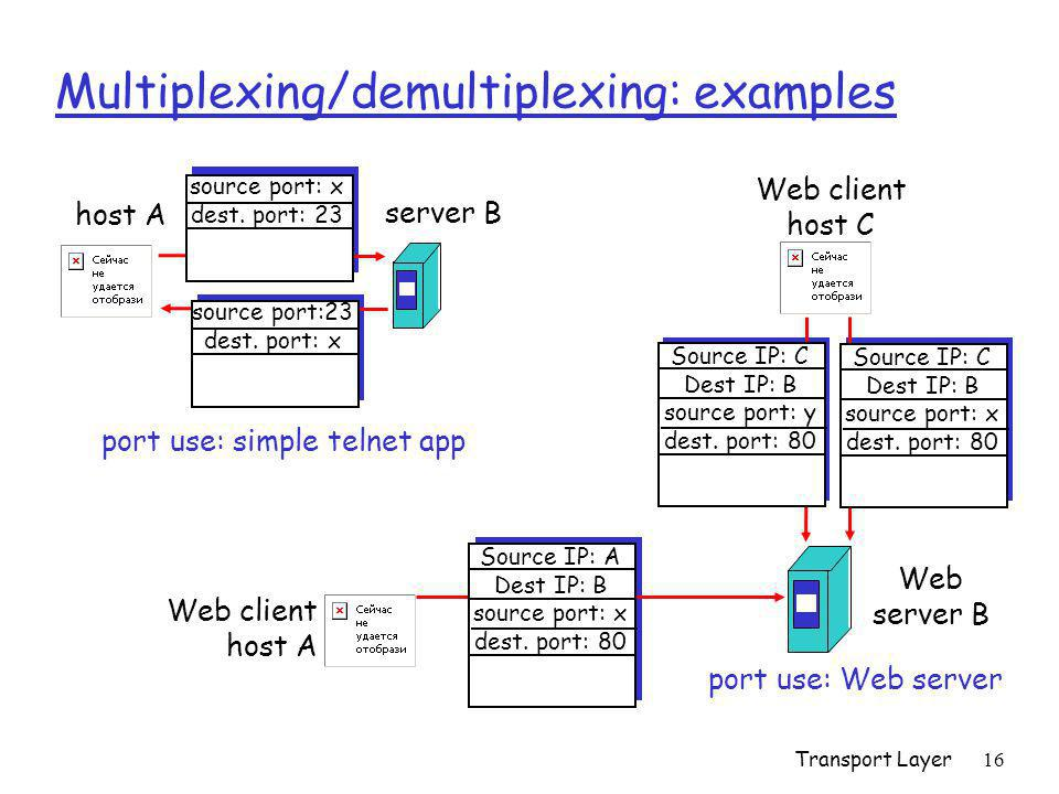 Transport Layer16 Multiplexing/demultiplexing: examples host A server B source port: x dest. port: 23 source port:23 dest. port: x port use: simple te