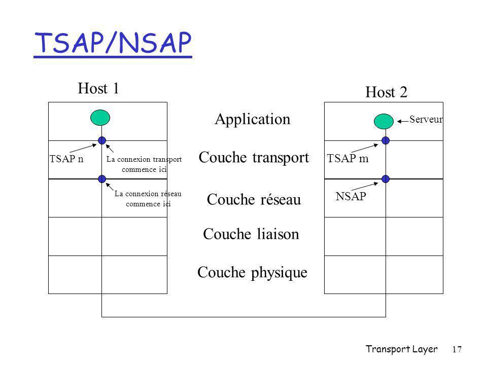 Transport Layer17 TSAP/NSAP Host 1 Host 2 Application Couche transport Couche réseau Couche liaison Couche physique Serveur TSAP m NSAP La connexion transport commence ici La connexion réseau commence ici TSAP n