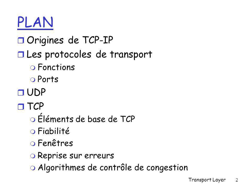 Transport Layer33 Problèmes de transport r Contrôle de flux m Adaptatif: fenêtre à taille variable r Dissociation du rôle des ACK: m Contrôle d'erreur m Contrôle de flux Numérotation séquentielle (modulo 2 7 ou 2 31 ) CDT AB ACK2, CDT=3 DT2 DT3 DT4 ACK5, CDT=0 DT0 DT1 ACK5, CDT=1 DT5 Dernier octet acquité Fenêtre Limite supérieure de fenêtre