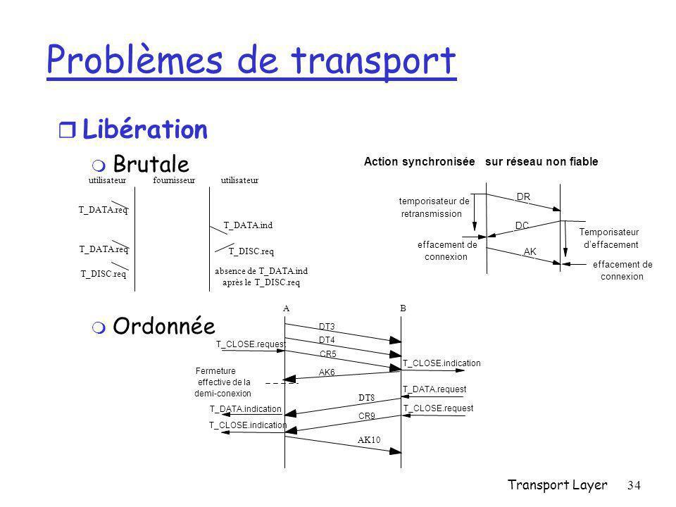 Transport Layer34 Problèmes de transport r Libération m Brutale m Ordonnée Temporisateur d'effacement effacement de connexion DR DC AK temporisateur de retransmission effacement de connexion utilisateur fournisseur T_DATA.ind T_DISC.req T_DATA.req absence de T_DATA.ind après le T_DISC.req Action synchronisée sur réseau non fiable AB DT3 AK6 DT8 AK10 DT4 CR5 T_CLOSE.request T_CLOSE.indication Fermeture effective de la demi-conexion CR9 T_CLOSE.request T_CLOSE.indication T_DATA.indication T_DATA.request