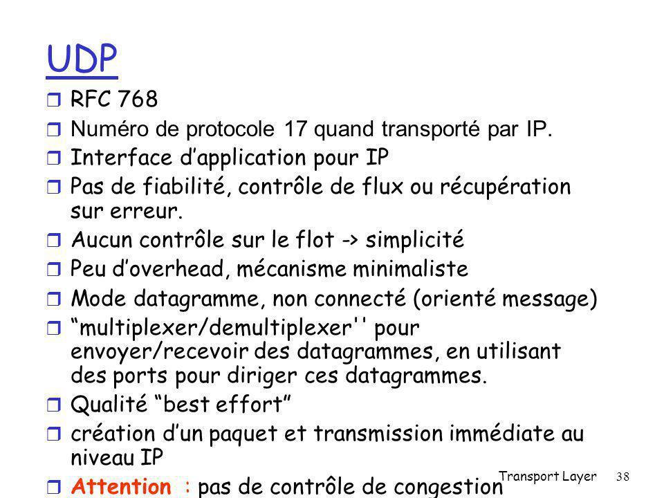 Transport Layer38 UDP r RFC 768 r Numéro de protocole 17 quand transporté par IP.