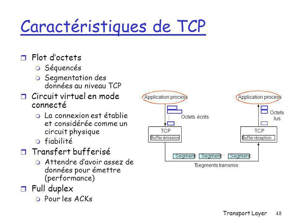 Transport Layer48 Caractéristiques de TCP r Flot d'octets m Séquencés m Segmentation des données au niveau TCP r Circuit virtuel en mode connecté m La connexion est établie et considérée comme un circuit physique m fiabilité r Transfert bufferisé m Attendre d'avoir assez de données pour émettre (performance) r Full duplex m Pour les ACKs Application process Octets écrits TCP Buffer émission Segment TSegments transmis Application process Octets lus TCP Buffer réception … ……
