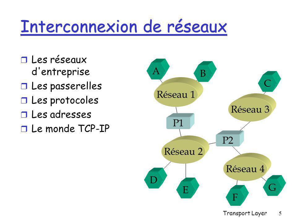 Transport Layer5 Réseau 1 B A Réseau 2 Réseau 3 Réseau 4 P1 P2 C D E G F Interconnexion de réseaux r Les réseaux d entreprise r Les passerelles r Les protocoles r Les adresses r Le monde TCP-IP