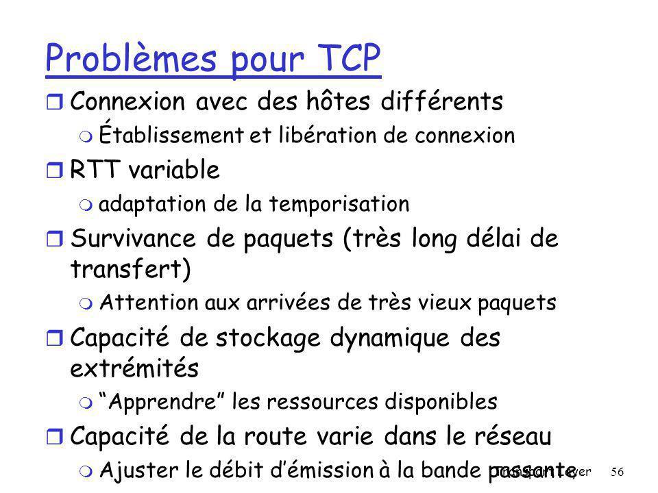 Transport Layer56 Problèmes pour TCP r Connexion avec des hôtes différents m Établissement et libération de connexion r RTT variable m adaptation de la temporisation r Survivance de paquets (très long délai de transfert) m Attention aux arrivées de très vieux paquets r Capacité de stockage dynamique des extrémités m Apprendre les ressources disponibles r Capacité de la route varie dans le réseau m Ajuster le débit d'émission à la bande passante