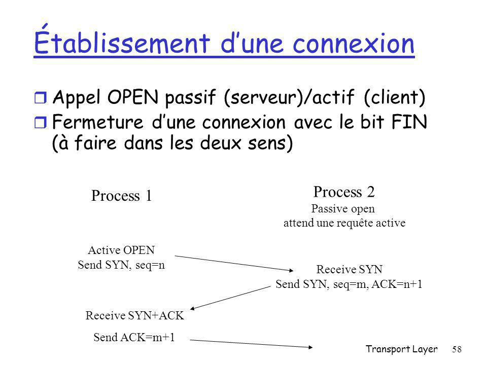 Transport Layer58 Établissement d'une connexion r Appel OPEN passif (serveur)/actif (client) r Fermeture d'une connexion avec le bit FIN (à faire dans les deux sens) Process 1 Process 2 Passive open attend une requête active Active OPEN Send SYN, seq=n Receive SYN Send SYN, seq=m, ACK=n+1 Receive SYN+ACK Send ACK=m+1