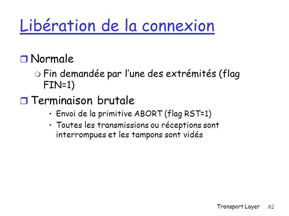 Transport Layer62 Libération de la connexion r Normale m Fin demandée par l'une des extrémités (flag FIN=1) r Terminaison brutale Envoi de la primitive ABORT (flag RST=1) Toutes les transmissions ou réceptions sont interrompues et les tampons sont vidés