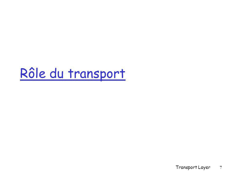 Transport Layer98 Fast retransmit r Modification de congestion avoidance m 3 DUPACKs -> paquet supposé perdu et donc retransmission m Après la transmission, tout continue normalement (on attend pas d'ACK) r Si 3 DUPACKs m Sshthresh = ½ min(cwnd,fenêtre récepteur) m Retransmettre le segment perdu m Cwnd+=3 taille de segment m Autre DUPACK -> cwnd +=taille de segment et transmet un paquet m Acquittement de nouvelles données -> cwnd = ssthresh r Lancer nam ici Lancer nam ici