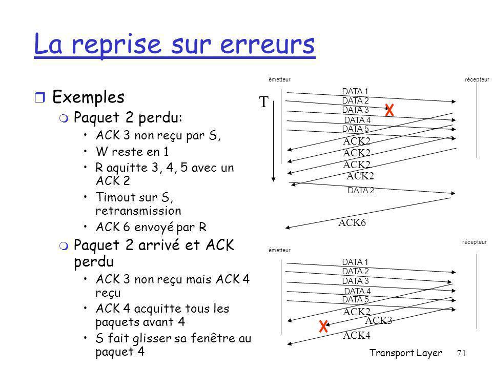 Transport Layer71 La reprise sur erreurs r Exemples m Paquet 2 perdu: ACK 3 non reçu par S, W reste en 1 R aquitte 3, 4, 5 avec un ACK 2 Timout sur S, retransmission ACK 6 envoyé par R m Paquet 2 arrivé et ACK perdu ACK 3 non reçu mais ACK 4 reçu ACK 4 acquitte tous les paquets avant 4 S fait glisser sa fenêtre au paquet 4 émetteurrécepteur DATA 1 DATA 2 DATA 3 DATA 4 DATA 5 ACK2 T DATA 2 ACK6 émetteur récepteur DATA 1 DATA 2 DATA 3 DATA 4 DATA 5 ACK2 ACK3 ACK4