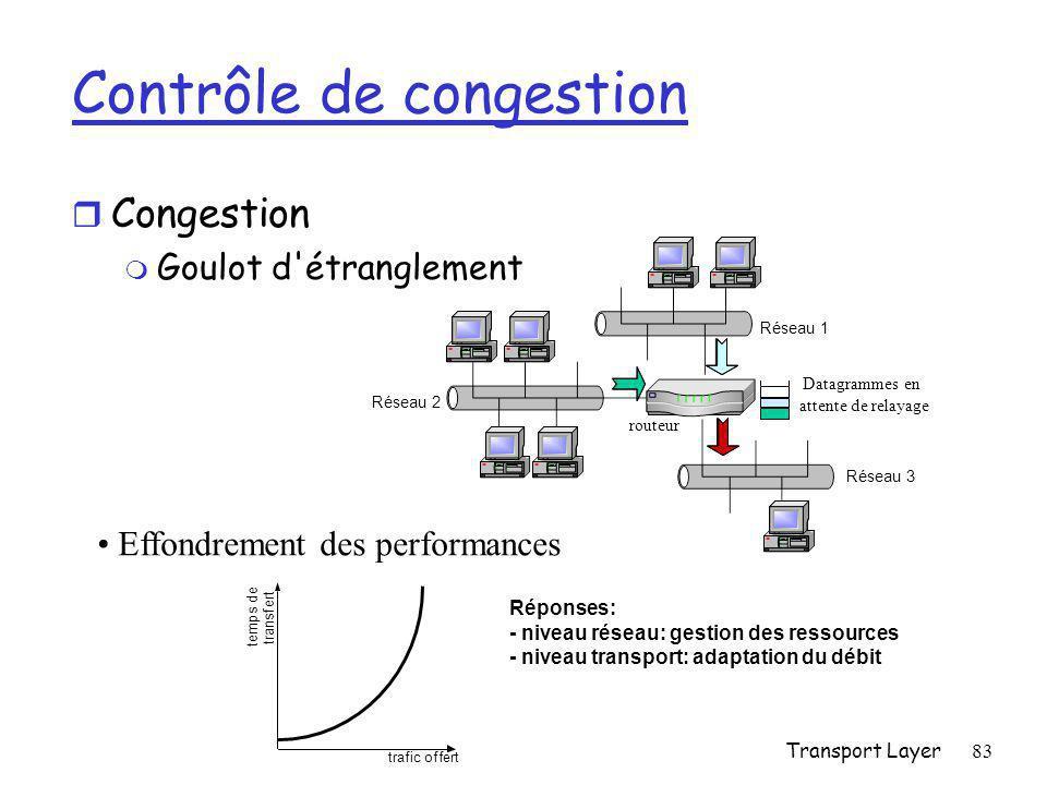 Transport Layer83 r Congestion m Goulot d étranglement Contrôle de congestion Réponses: - niveau réseau: gestion des ressources - niveau transport: adaptation du débit temps de transfert trafic offert Routeur Réseau 1 Réseau 3 Réseau 2 routeur Datagrammes en attente de relayage Effondrement des performances
