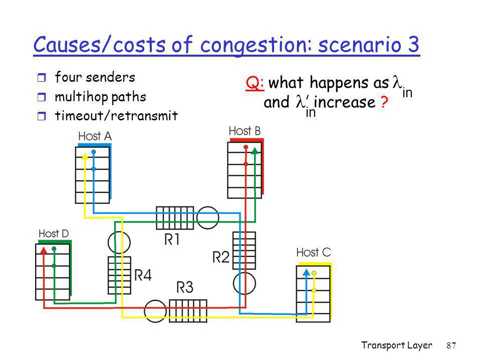Transport Layer87 Causes/costs of congestion: scenario 3 r four senders r multihop paths r timeout/retransmit in Q: what happens as and increase ? in